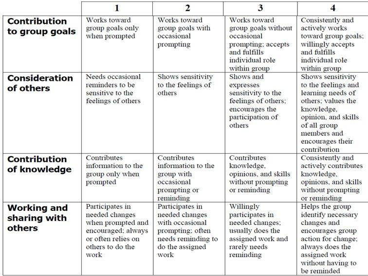 secondary school literacy instruction the content areas pdf